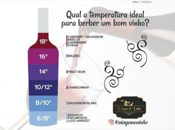 qual é a temperatura idela para beber um vinho